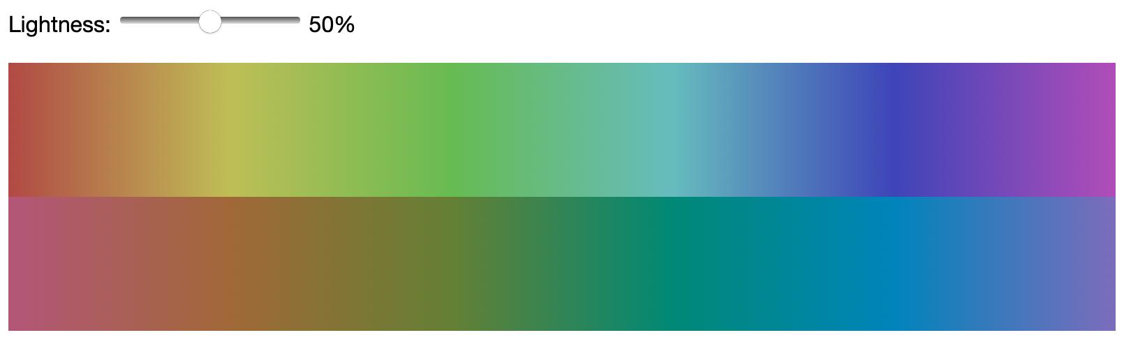 Dark Mode: diferença entre cores HSL e LCH.